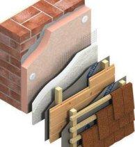 Технология утепления фасадов