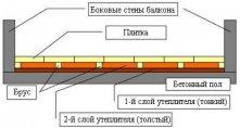 Утепление бетонного пола под